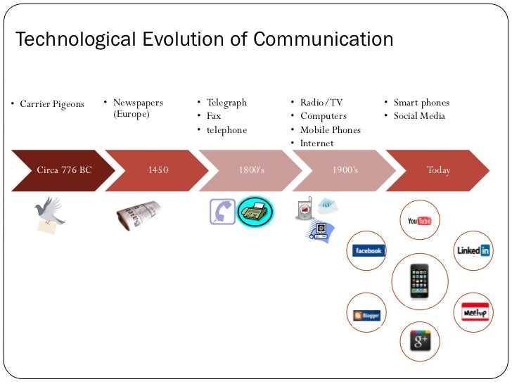 how does computer mediated communication affect interpersonal relationships Today we look at some of the more positively valenced effects of deindividuation or anonymity in computer-mediated communication how does.