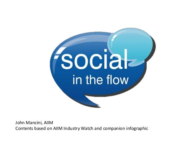 John Mancini, AIIMContents based on AIIM Industry Watch and companion infographic