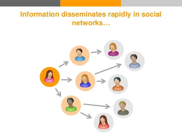 …but social networks also make great filters Social Graph
