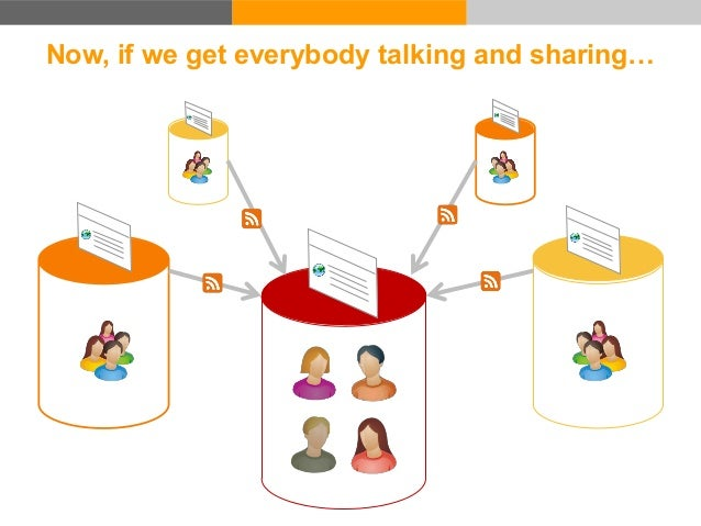 …we can get on top of things Monitoring Dashboard Community blog Project blog Project blog External blog
