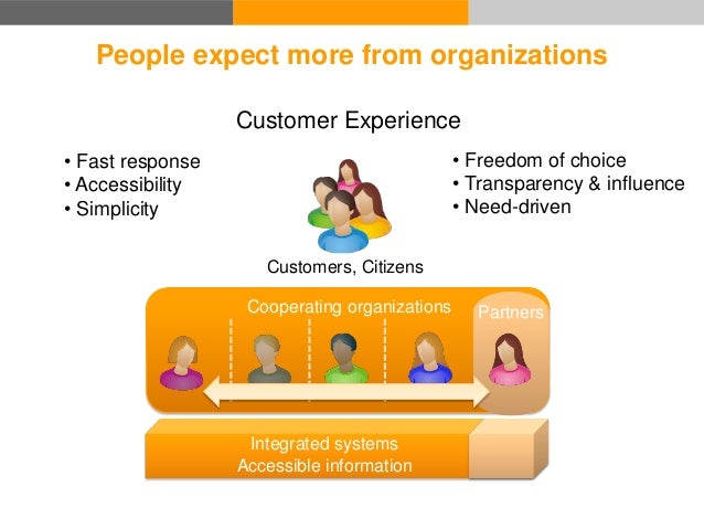 Partners People expect more from organizations • Freedom of choice • Transparency & influence • Need-driven Integrated sys...