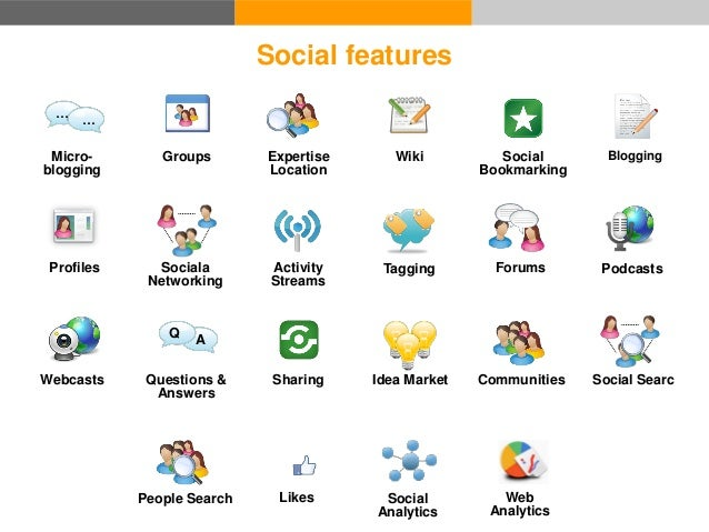 We will look at these basic social features Forums Expertise Location Micro- blogging Profiles Groups Social Bookmarking W...