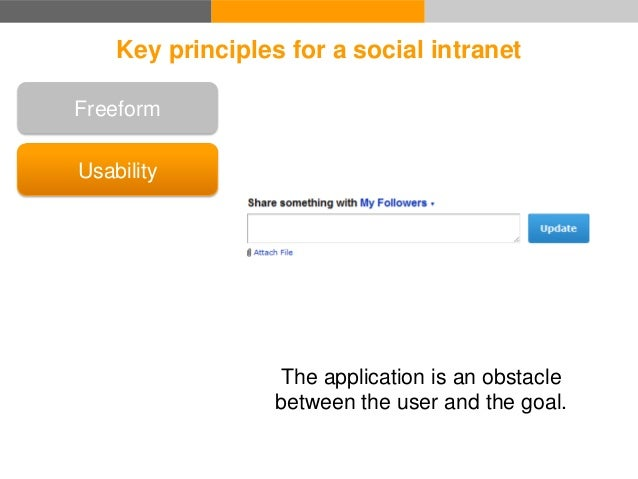 Key principles for a social intranet Freeform Usability Openness Make sure that anyone who can and want to participate can...