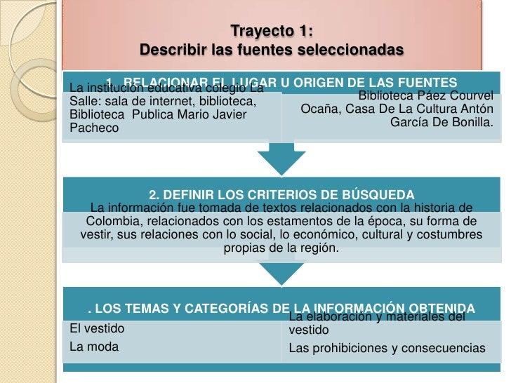 f9f17cb644 Trayecto 1  Describir las fuentes seleccionadas br   ...