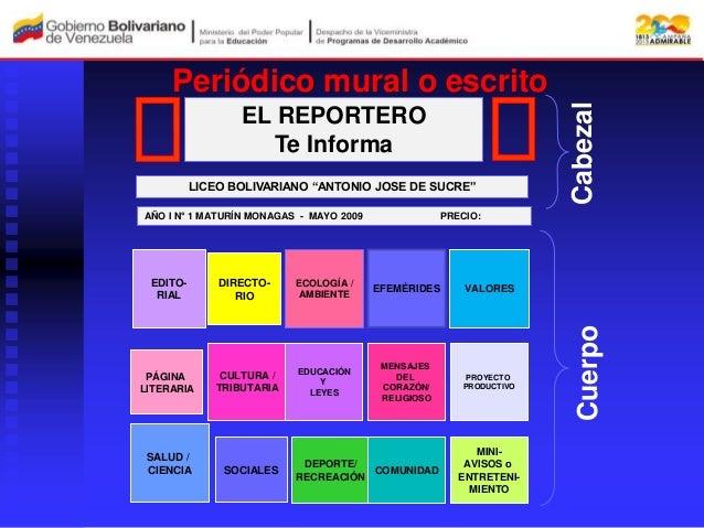 Socializacion periodico escolar for Estructura de un periodico mural