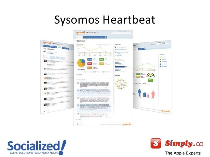 Sysomos Heartbeat<br />