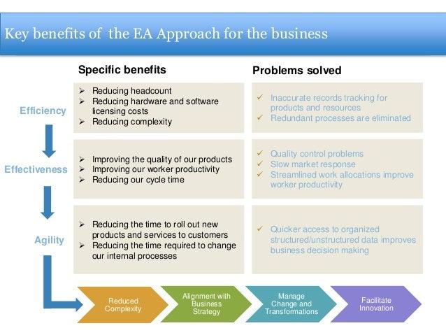 Charming ... Technology Infrastructure Database; 13. Key Benefits ...