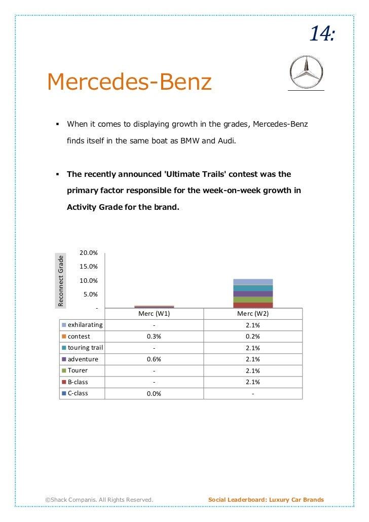 Merc benz fashion week 4