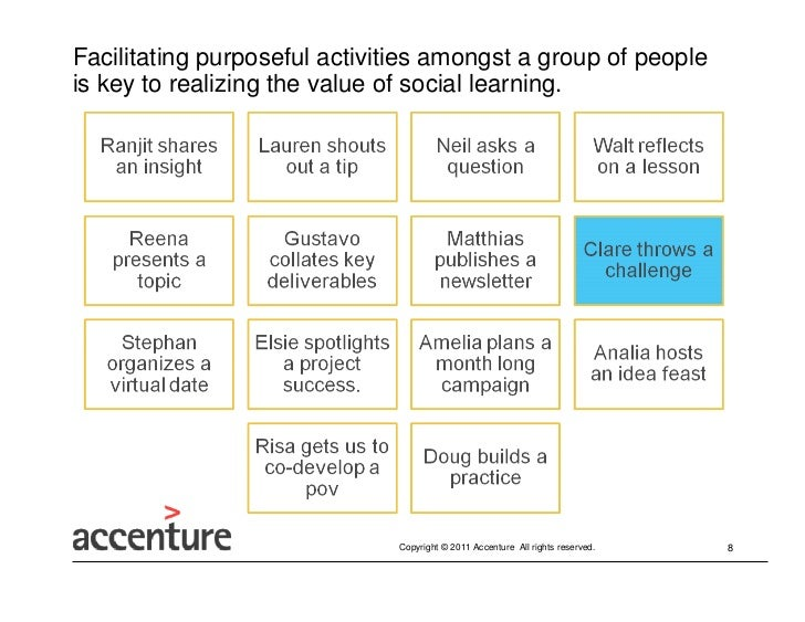 Facilitating purposeful activities amongst a group of peopleis key to realizing the value of social learning.             ...