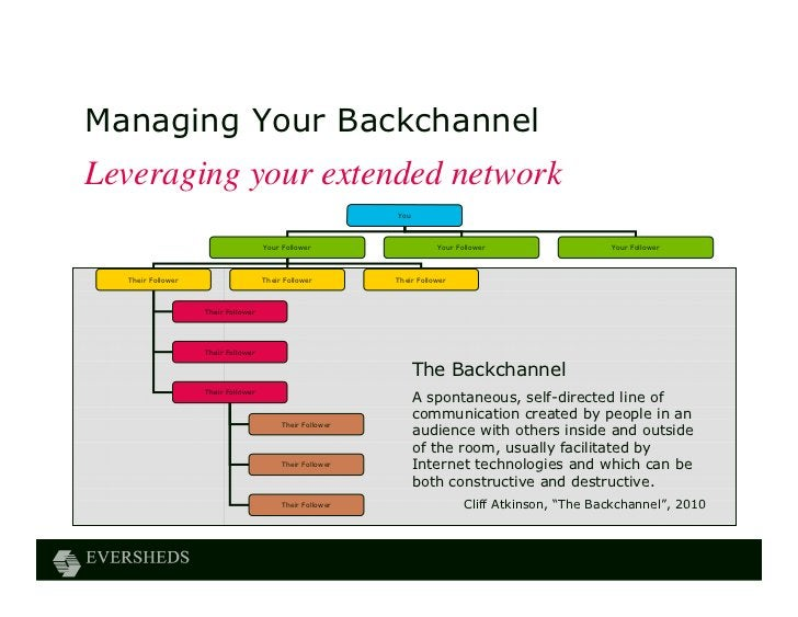 Managing Your BackchannelLeveraging your extended network                                                          You    ...