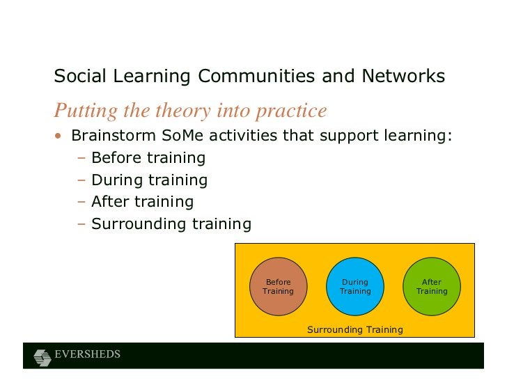 Social Learning Communities and NetworksPutting the theory into practice• Brainstorm SoMe activities that support learning...