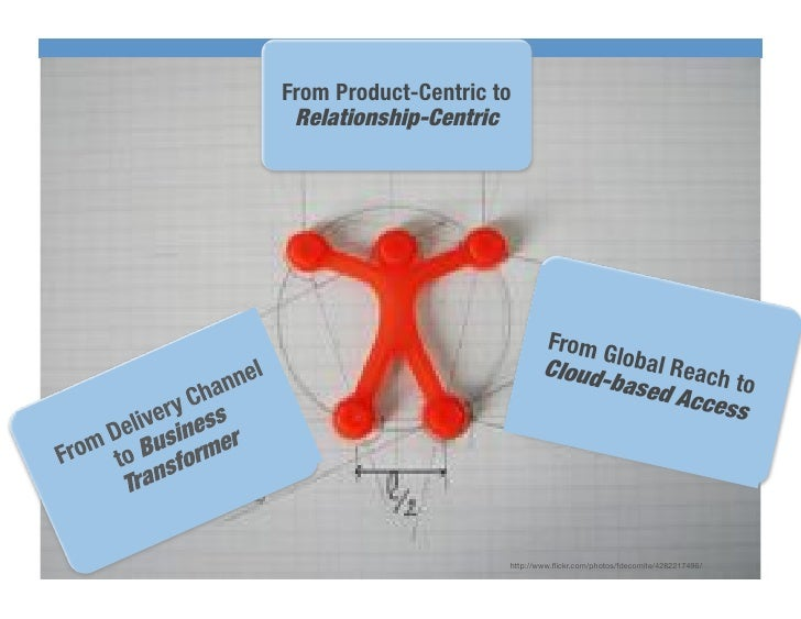 From Product-Centric to                                                 Relationship-Centric!                             ...