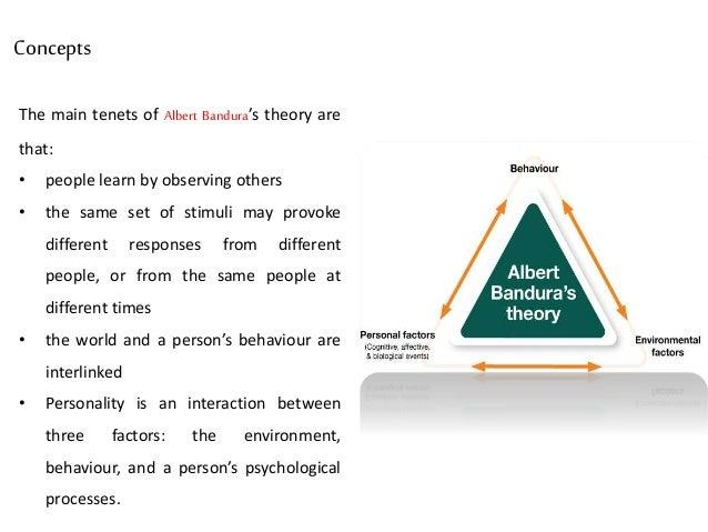 bandura personality theory