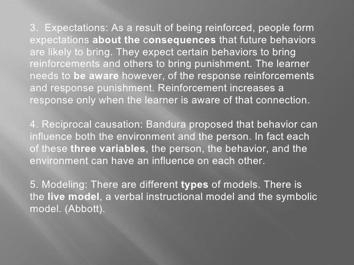symbolic modeling bandura