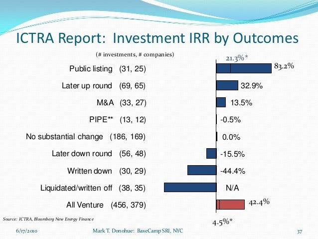socially responsible investment möglichkeiten des neuen investments forex ea download