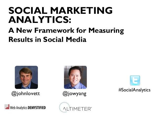 Social Marketing Analytics Slide 2