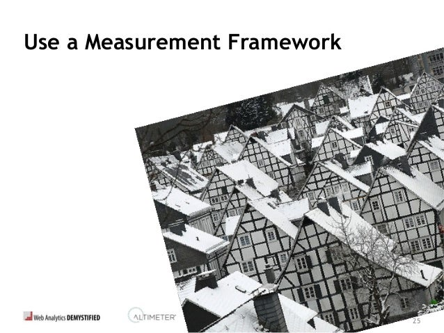 26 Marketers Need A Framework • A pragmatic approach using metrics derived from sound business objectives • Minimizes conf...