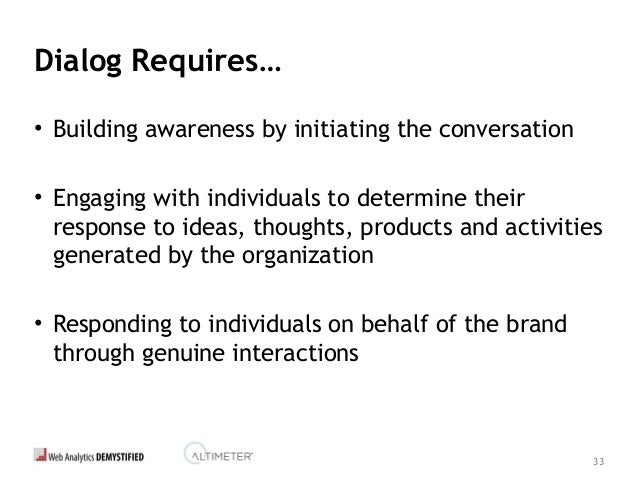 Foster Dialog Conversa- tion Reach Audience Engage- ment Share of Voice Strategy M anagem ent Execution Granular Metrics