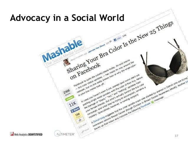 38 Advocacy Requires… • Encouraging word of mouth activity by promoting and endorsing conversations shared by individuals ...