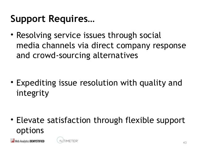 Facilitate Support Resolution Time Satisfaction Score Resolution Rate Granular Metrics Strategy M anagem ent Execution
