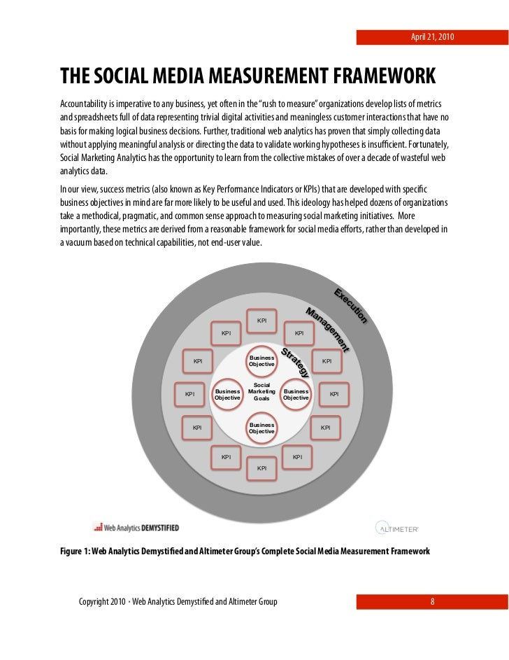 """April 21, 2010    THE SOCIAL MEDIA MEASUREMENT FRAMEWORK Accountability is imperative to any business, yet often in the """"r..."""