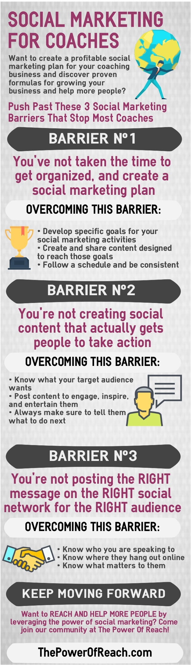 Push Past These 3 Social Marketing Barriers That Stop Most Coaches Want to create a profitable social marketing plan for y...