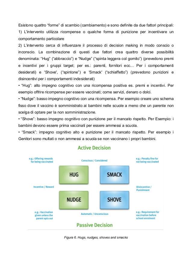 """Esistono quattro """"forme"""" di scambio (cambiamento) e sono definite da due fattori principali: 1) L'intervento utilizza rico..."""