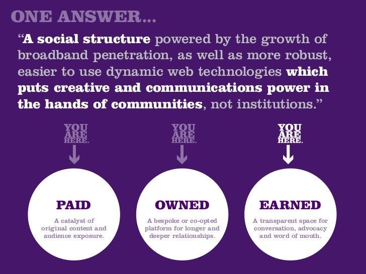 Social Marketing, Listening and Engagement Slide 3