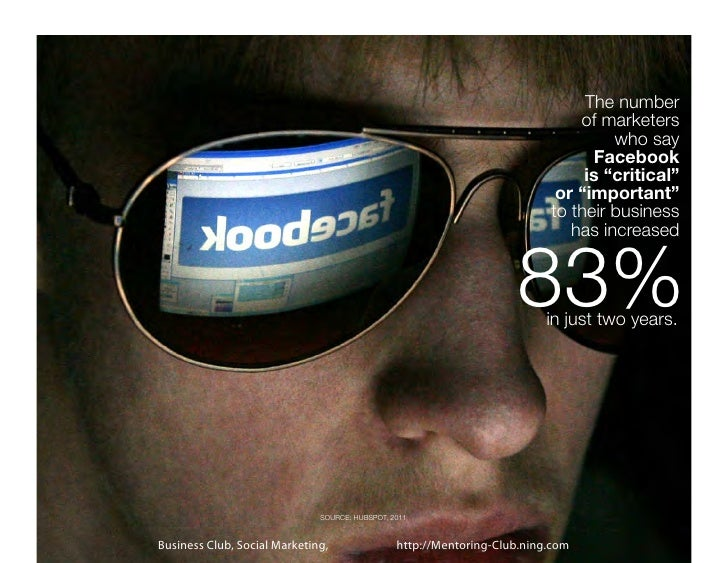 The number                                                                              of marketers                      ...