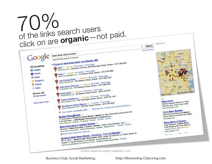 70%           earch usersot paid.of the links sorganic—nclick on are                              SOURCE: MARKETING SHERPA...