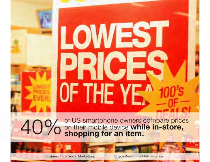 40%             of US smartphone owners compare prices             on their mobile device while in-store,             shop...