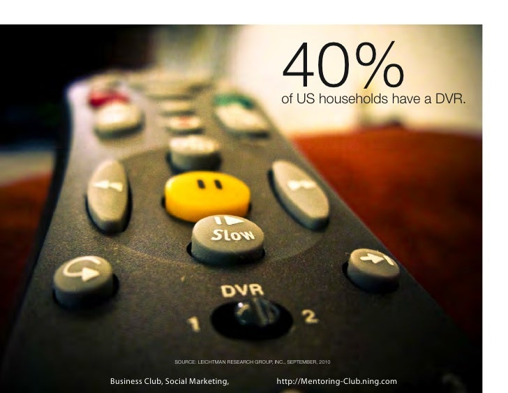 40%                                                      of US households have a DVR.                 SOURCE: LEICHTMAN RE...