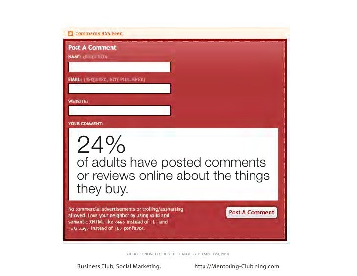 24%of adults have posted commentsor reviews online about the thingsthey buy.                  SOURCE: ONLINE PRODUCT RESEA...