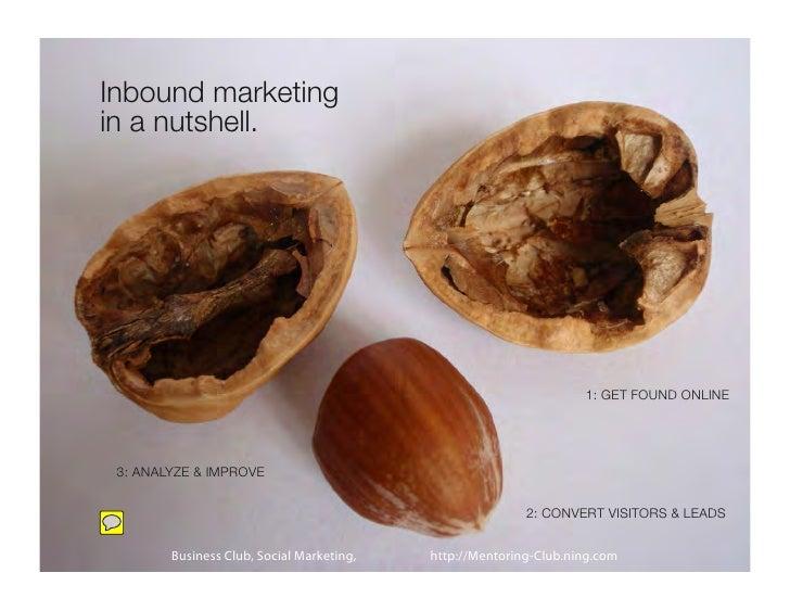 Inbound marketingin a nutshell.                                                                   1: GET FOUND ONLINE 3: A...