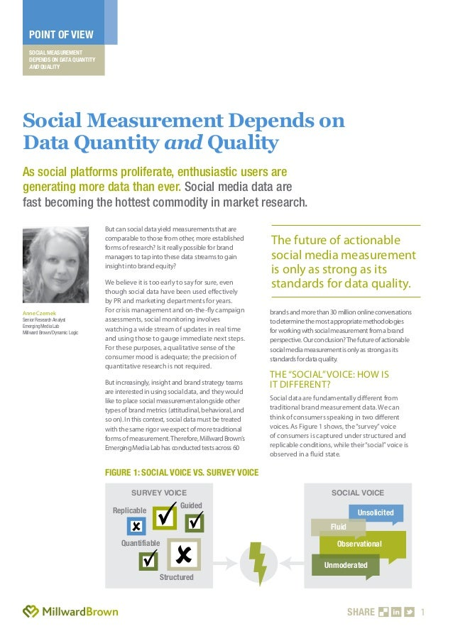 POINT OF VIEW   SOCIAL MEASUREMENT   DEPENDS ON DATA QUANTITY   AND QUALITYSocial Measurement Depends onData Quantity and ...