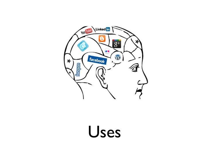Psychology & Social Media Presentation