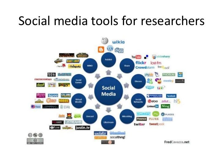 Social media tools for researchers