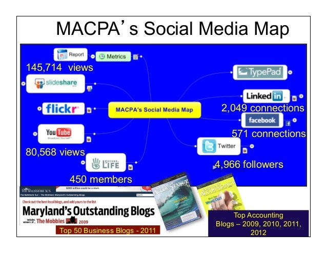 MACPA's Social Media Map145,714 views                                      2,049 connections                              ...
