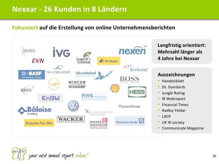Nexxar - 26 Kunden in 8 Ländern <ul><li>Auszeichnungen </li></ul><ul><ul><li>Handelsblatt </li></ul></ul><ul><ul><li>Dt. S...