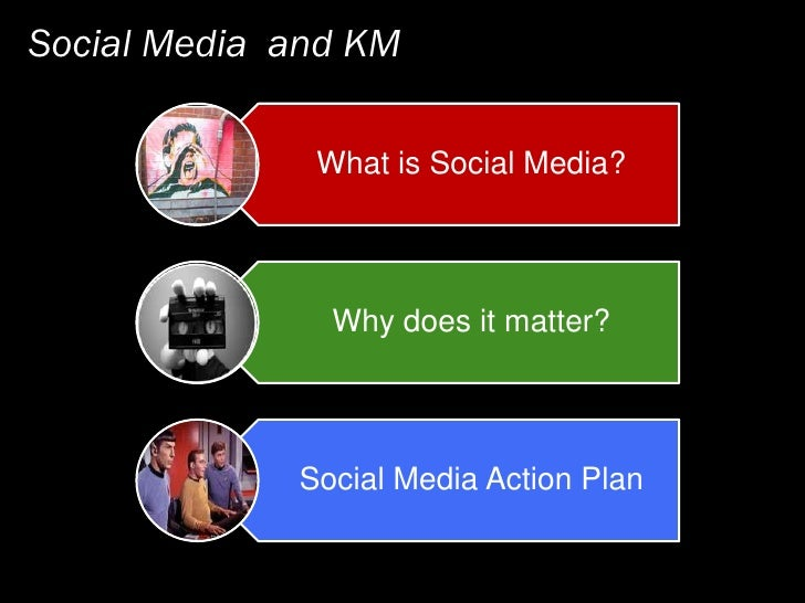 Social Media and KM                What is Social Media?                    Why does it matter?                  Social Me...