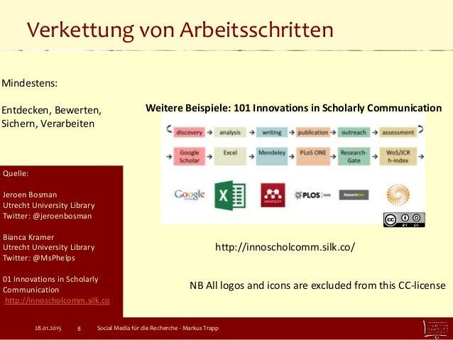 Verkettung von Arbeitsschritten Social Media für die Recherche - Markus Trapp8 Mindestens: Entdecken, Bewerten, Sichern, V...
