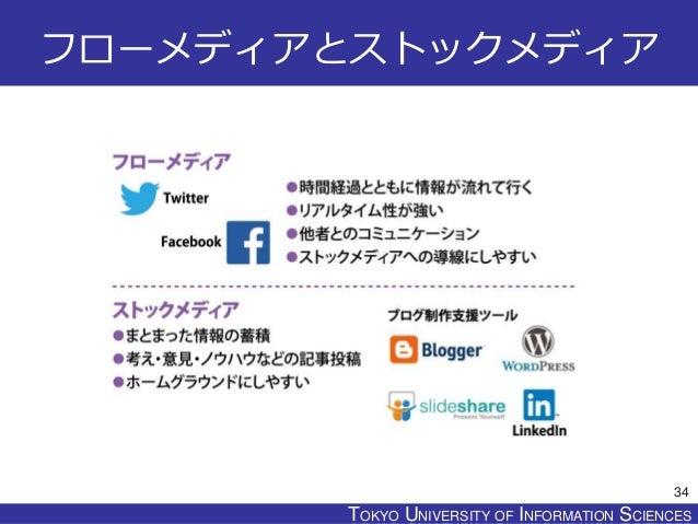 TOKYO JOHO UNIVERSITYTOKYO UNIVERSITY OF INFORMATION SCIENCES フローメディアとストックメディア 34