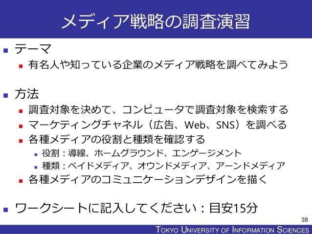 TOKYO JOHO UNIVERSITYTOKYO UNIVERSITY OF INFORMATION SCIENCES メディア戦略の調査演習  テーマ  有名人や知っている企業のメディア戦略を調べてみよう  方法  調査対象を決め...