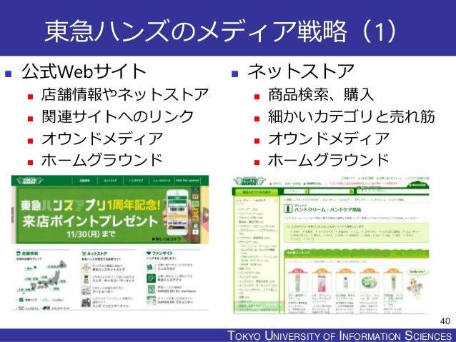 TOKYO JOHO UNIVERSITYTOKYO UNIVERSITY OF INFORMATION SCIENCES 東急ハンズのメディア戦略(1)  公式Webサイト  店舗情報やネットストア  関連サイトへのリンク  オウンド...