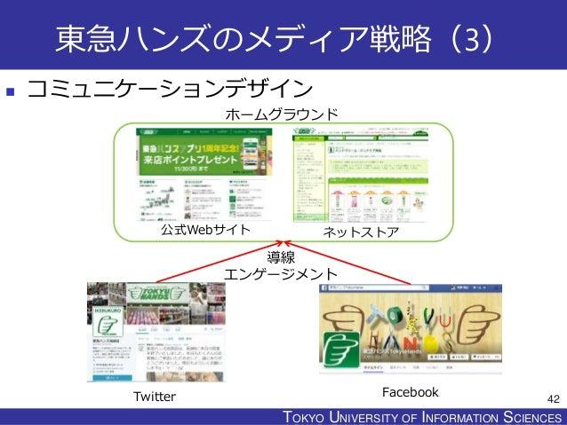 TOKYO JOHO UNIVERSITYTOKYO UNIVERSITY OF INFORMATION SCIENCES 東急ハンズのメディア戦略(3)  コミュニケーションデザイン 42 ホームグラウンド 導線 エンゲージメント 公式We...