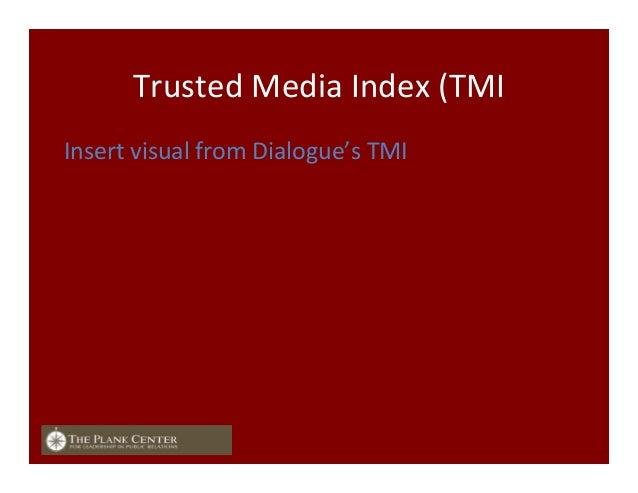 Trusted  Media  Index  (TMI   Insert  visual  from  Dialogue's  TMI