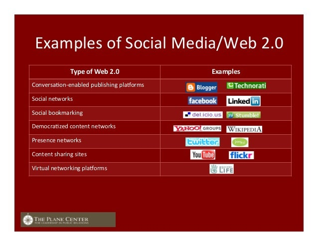 Examples  of  Social  Media/Web  2.0   Type  of  Web  2.0   Examples   ConversaFon-‐enabled  publis...