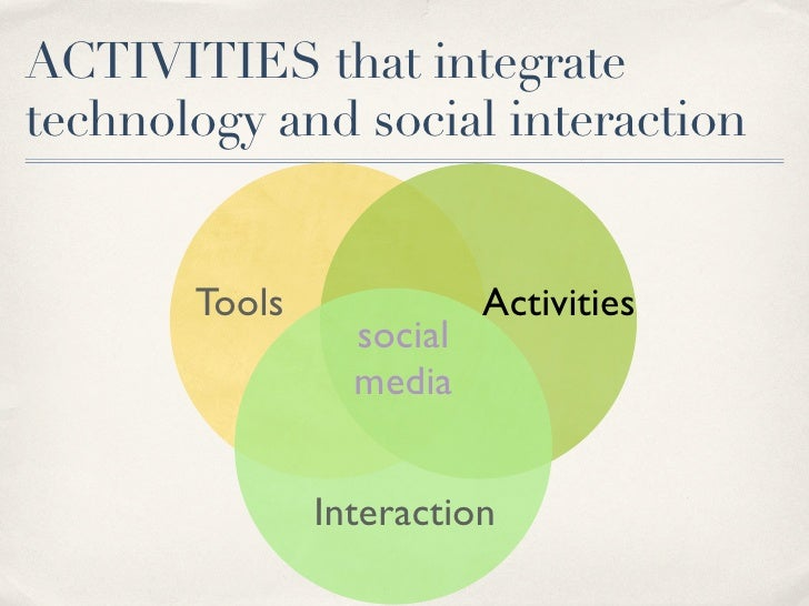 ACTIVITIES that integrate technology and social interaction          Tools              Activities                  social...