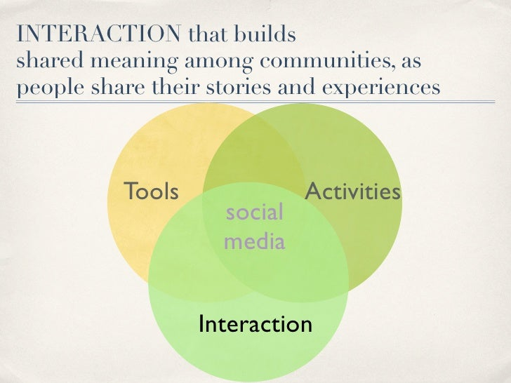 INTERACTION that builds shared meaning among communities, as people share their stories and experiences              Tools...