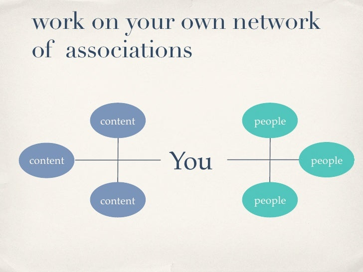 work on your own network of associations                            people           content                        You   ...